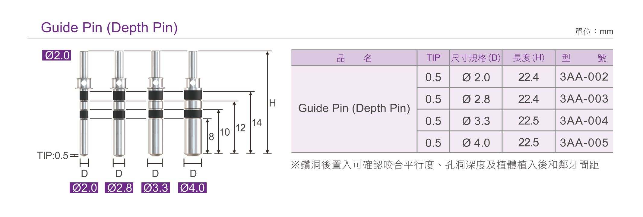 Guide Pin(Depth Pin)